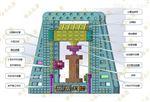 大型多功能结构试验系统.20000KN.恒乐仪器